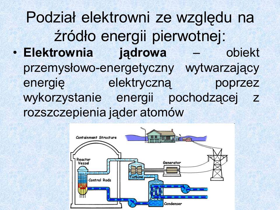 Podział elektrowni ze względu na źródło energii pierwotnej: Elektrownia wodna to zakład przemysłowy zamieniający energię spadku wody na elektryczną.