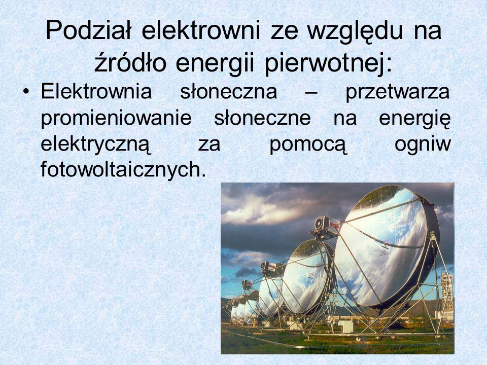 Podział elektrowni ze względu na źródło energii pierwotnej: Elektrownia wiatrowa to zespół urządzeń produkujących energię elektryczną, wykorzystujących do tego turbiny wiatrowe.
