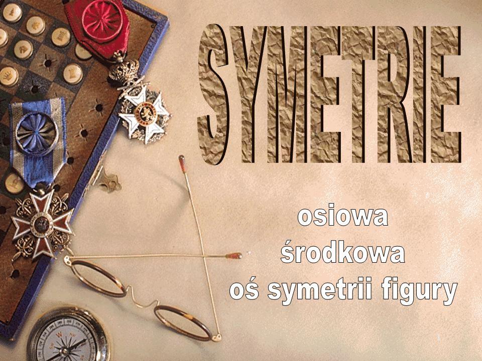 2 Spis treści:  Symetria osiowa – str.3  Oś symetrii figury – str.