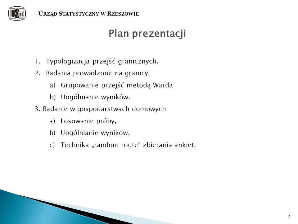 2 Plan prezentacji 1.Typologizacja przejść granicznych.
