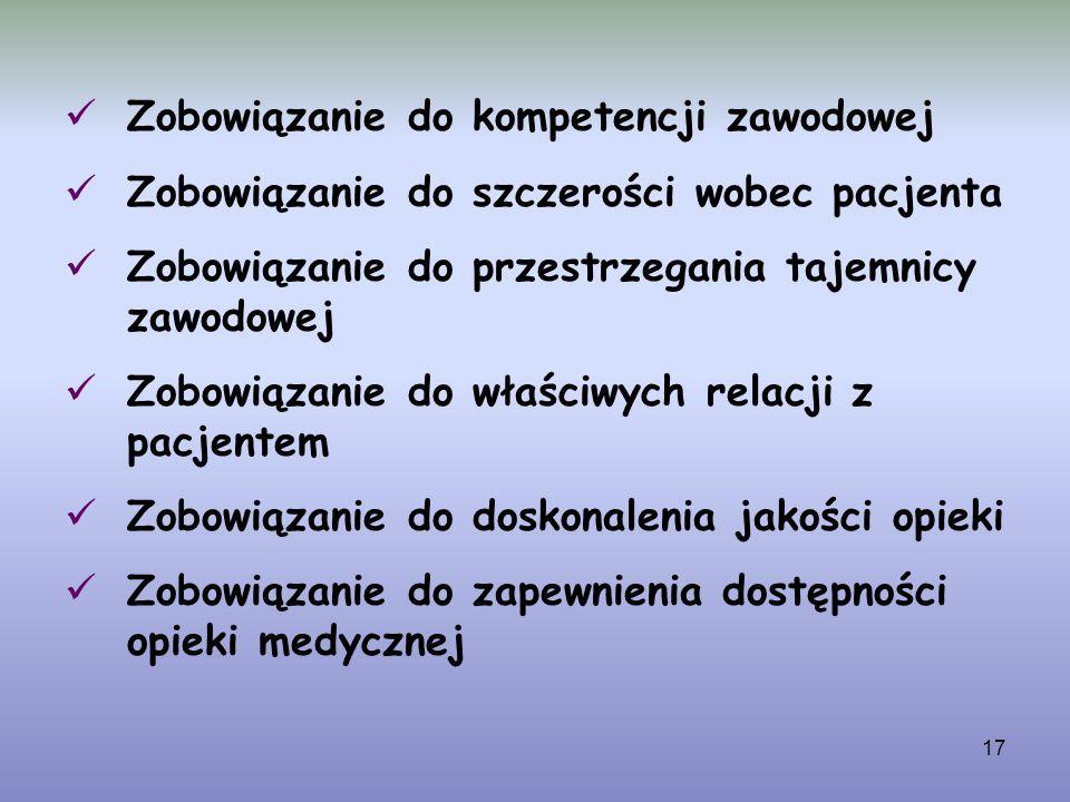 17 Zobowiązanie do kompetencji zawodowej Zobowiązanie do szczerości wobec pacjenta Zobowiązanie do przestrzegania tajemnicy zawodowej Zobowiązanie do