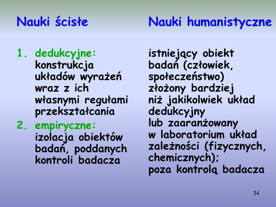 34 Nauki ścisłe 1.dedukcyjne: konstrukcja układów wyrażeń wraz z ich własnymi regułami przekształcania 2.empiryczne: izolacja obiektów badań, poddanyc