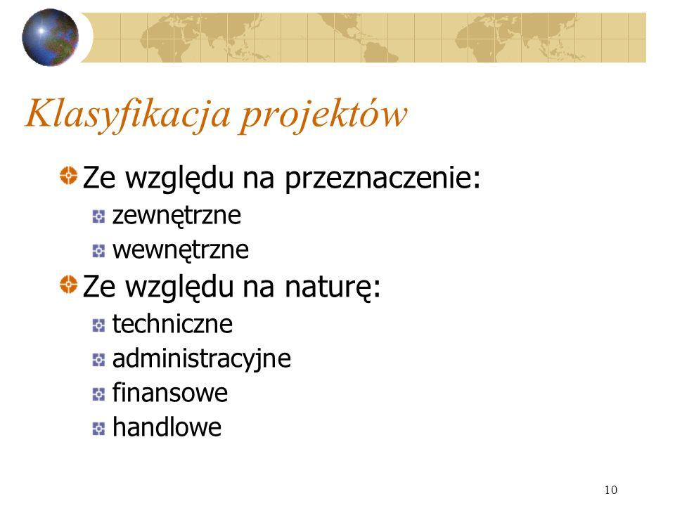 10 Klasyfikacja projektów Ze względu na przeznaczenie: zewnętrzne wewnętrzne Ze względu na naturę: techniczne administracyjne finansowe handlowe