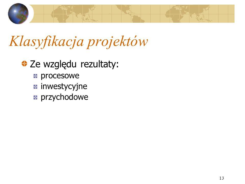 13 Klasyfikacja projektów Ze względu rezultaty: procesowe inwestycyjne przychodowe