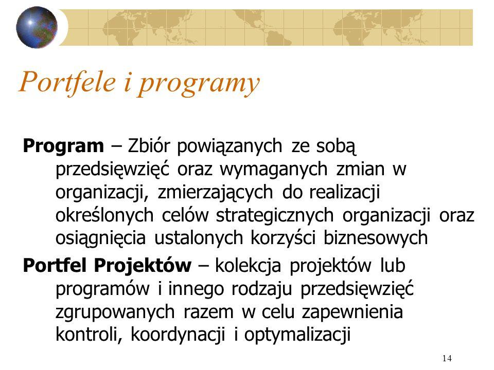 14 Portfele i programy Program – Zbiór powiązanych ze sobą przedsięwzięć oraz wymaganych zmian w organizacji, zmierzających do realizacji określonych