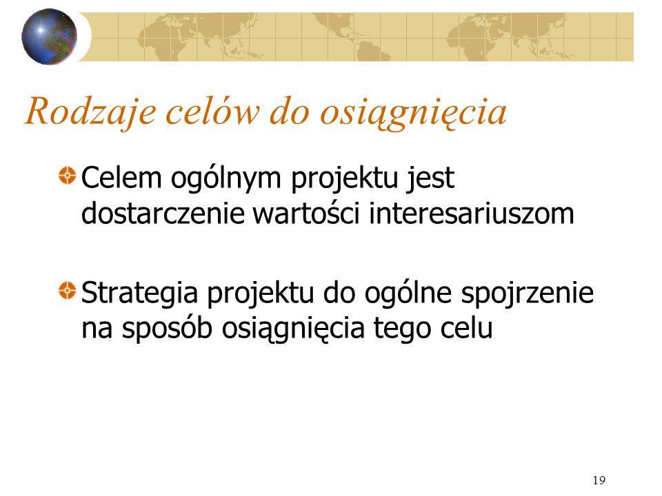 19 Rodzaje celów do osiągnięcia Celem ogólnym projektu jest dostarczenie wartości interesariuszom Strategia projektu do ogólne spojrzenie na sposób os