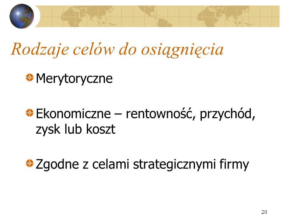 20 Rodzaje celów do osiągnięcia Merytoryczne Ekonomiczne – rentowność, przychód, zysk lub koszt Zgodne z celami strategicznymi firmy