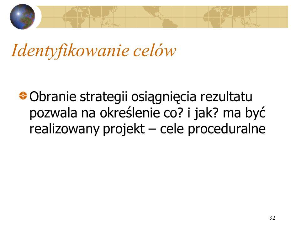Identyfikowanie celów Obranie strategii osiągnięcia rezultatu pozwala na określenie co? i jak? ma być realizowany projekt – cele proceduralne 32