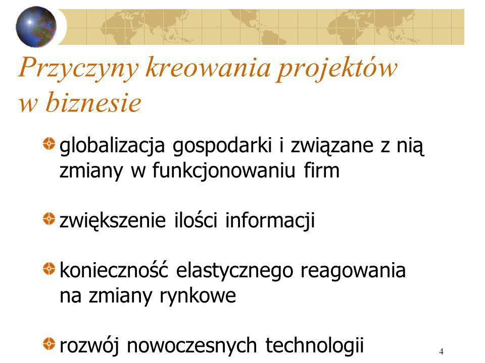4 Przyczyny kreowania projektów w biznesie globalizacja gospodarki i związane z nią zmiany w funkcjonowaniu firm zwiększenie ilości informacji koniecz