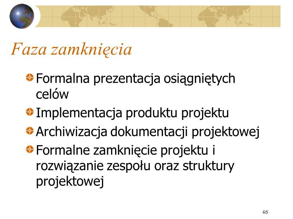 46 Faza zamknięcia Formalna prezentacja osiągniętych celów Implementacja produktu projektu Archiwizacja dokumentacji projektowej Formalne zamknięcie p
