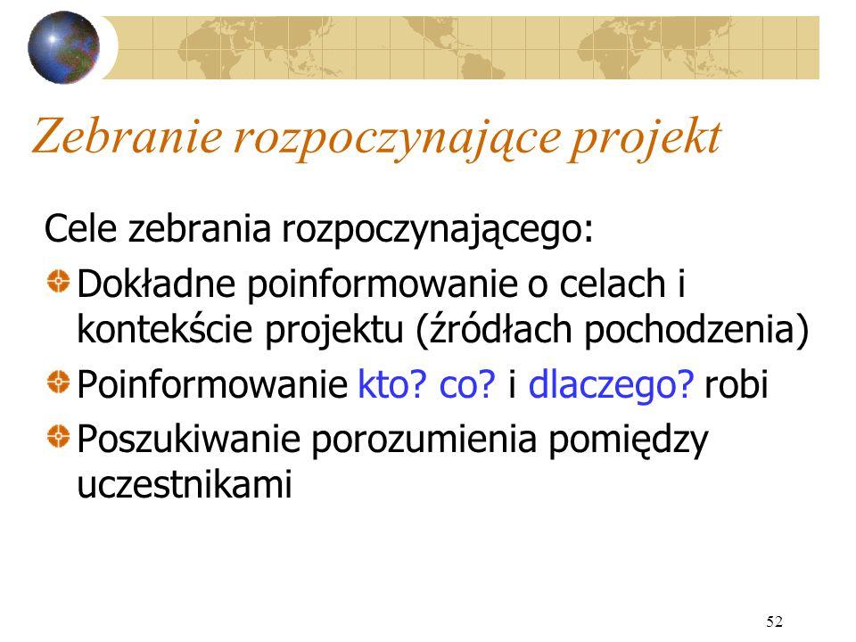 52 Zebranie rozpoczynające projekt Cele zebrania rozpoczynającego: Dokładne poinformowanie o celach i kontekście projektu (źródłach pochodzenia) Poinf