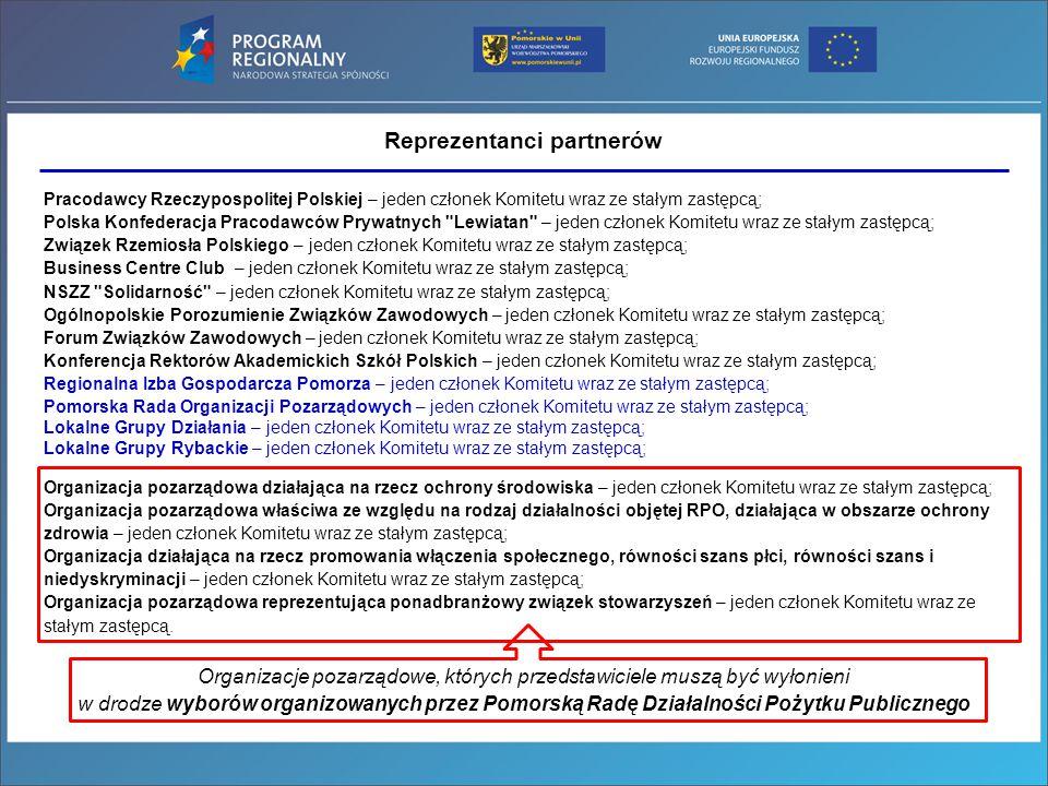 Reprezentanci partnerów Pracodawcy Rzeczypospolitej Polskiej – jeden członek Komitetu wraz ze stałym zastępcą; Polska Konfederacja Pracodawców Prywatn