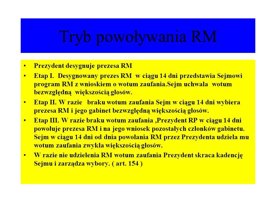 Tryb powoływania RM Prezydent desygnuje prezesa RM Etap I. Desygnowany prezes RM w ciągu 14 dni przedstawia Sejmowi program RM z wnioskiem o wotum zau