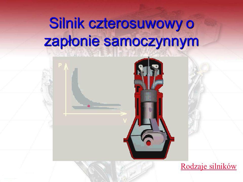 Silnik czterosuwowy o zapłonie samoczynnym Rodzaje silników