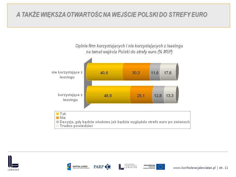 www. konfederacja lewiatan.pl | str. 11 A TAKŻE WIĘKSZA OTWARTOŚC NA WEJŚCIE POLSKI DO STREFY EURO
