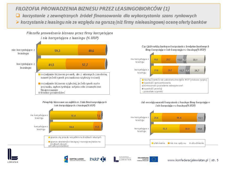 www. konfederacja lewiatan.pl | str. 5 FILOZOFIA PROWADZENIA BIZNESU PRZEZ LEASINGOBIORCÓW (1)  korzystanie z zewnętrznych źródeł finansowania dla wy