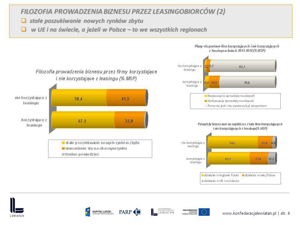 www. konfederacja lewiatan.pl | str. 6 FILOZOFIA PROWADZENIA BIZNESU PRZEZ LEASINGOBIORCÓW (2)  stałe poszukiwanie nowych rynków zbytu  w UE i na św