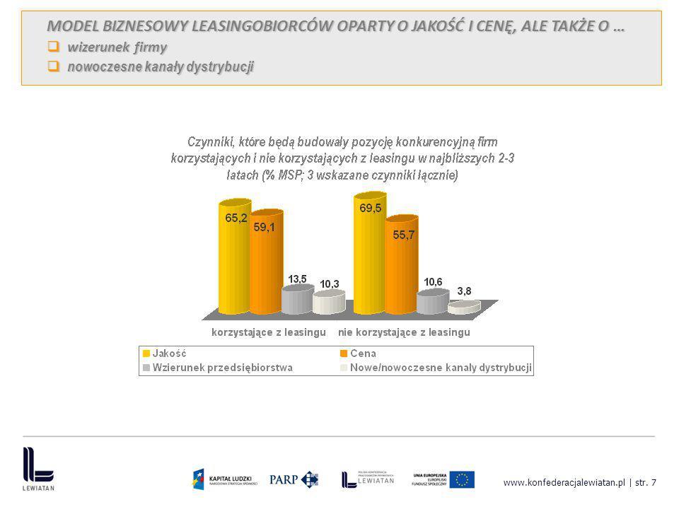 www. konfederacja lewiatan.pl | str. 7 MODEL BIZNESOWY LEASINGOBIORCÓW OPARTY O JAKOŚĆ I CENĘ, ALE TAKŻE O …  wizerunek firmy  nowoczesne kanały dys