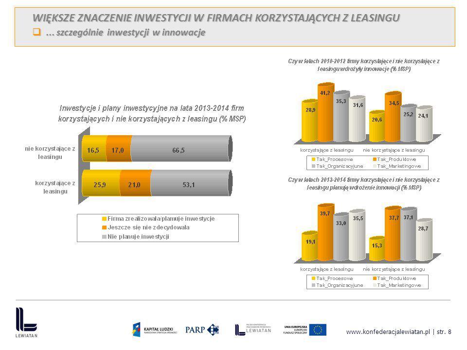 www. konfederacja lewiatan.pl | str. 8 WIĘKSZE ZNACZENIE INWESTYCJI W FIRMACH KORZYSTAJĄCYCH Z LEASINGU ... szczególnie inwestycji w innowacje