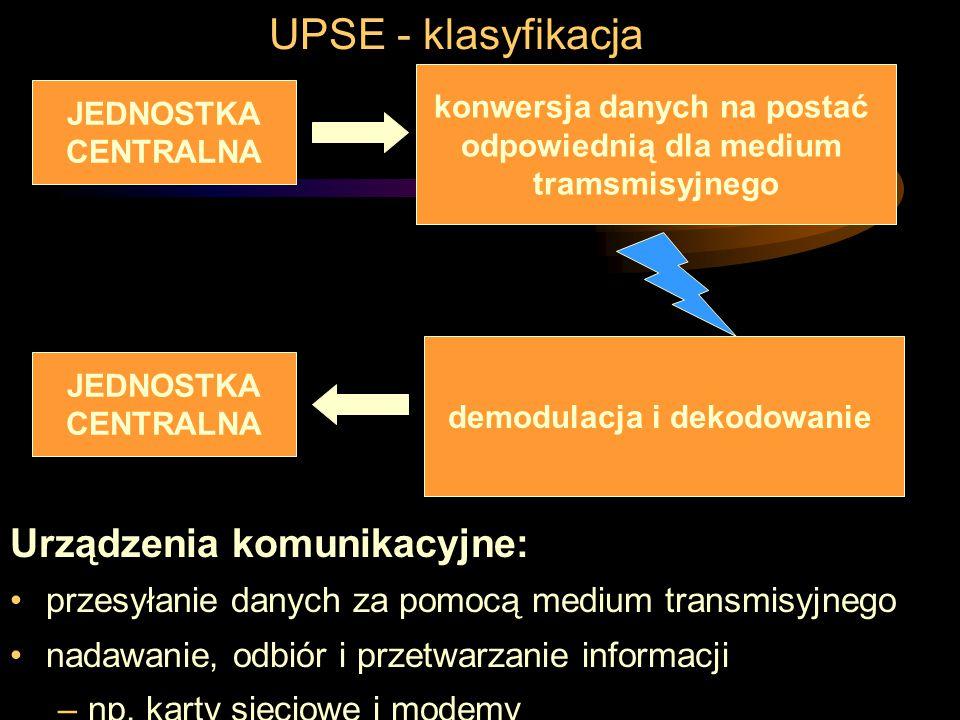 UPSE - klasyfikacja Urządzenia wyjściowe: –drukarki –monitory –wyświetlacze –plotery –wyjściowe urządzenia dźwiękowe