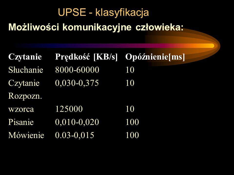 UPSE - klasyfikacja Historia urządzeń peryferyjnych: ODRA - karty perforowane, monitor tekstowy, drukarka wierszowa, zewnętrzne pamięci dyskowe i taśm