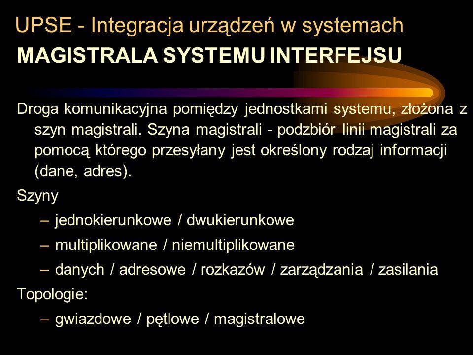 UPSE - Integracja urządzeń w systemach INTERFEJS PN-83/T-06536 definiuje pojęcie Systemu Interfejsu zbioru niezależnych od urządzeń elementów mechanic