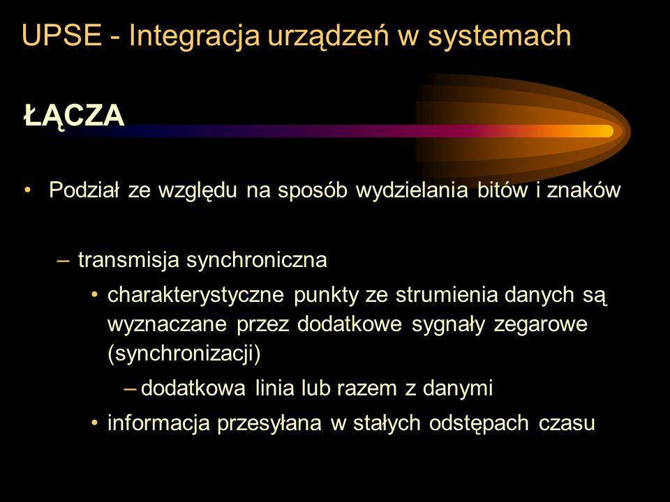 UPSE - Integracja urządzeń w systemach ŁĄCZA Podział ze względu na równoczesność transmisji w obu kierunkach –simpleks dane przesyłane tylko w jednym