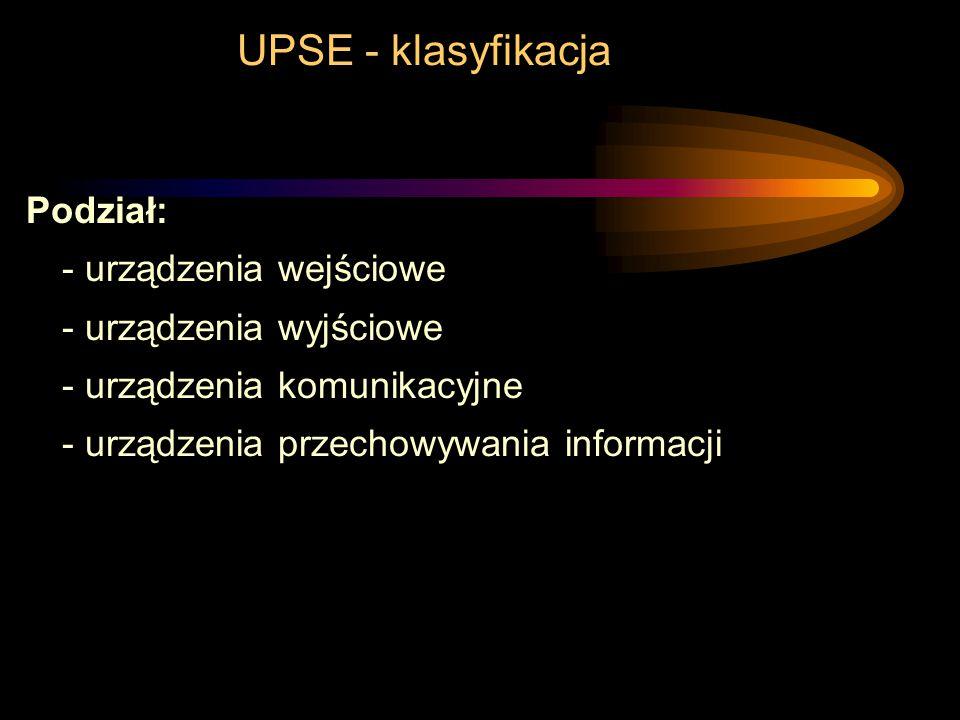 UPSE - klasyfikacja Podział: - urządzenia wejściowe - urządzenia wyjściowe - urządzenia komunikacyjne - urządzenia przechowywania informacji