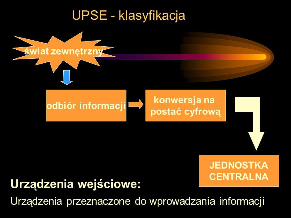 UPSE - klasyfikacja Możliwości komunikacyjne człowieka: Ograniczenia: pasmo widzialnych fal od 0.4um do 0.75um pasmo słyszalnych fal od 15Hz do 20kHz do kilku milionów kolorów i 200 odcieni szarości rozdzielczość widzenia 120' kątowych (0.28mm z odl.