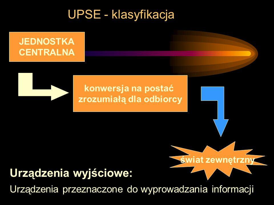 UPSE - klasyfikacja Urządzenia wyjściowe: Urządzenia przeznaczone do wyprowadzania informacji konwersja na postać zrozumiałą dla odbiorcy świat zewnętrzny JEDNOSTKA CENTRALNA