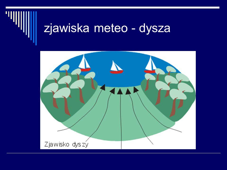 zjawiska meteo - dysza