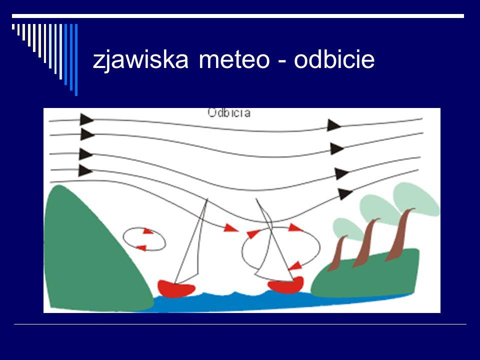 zjawiska meteo - odbicie