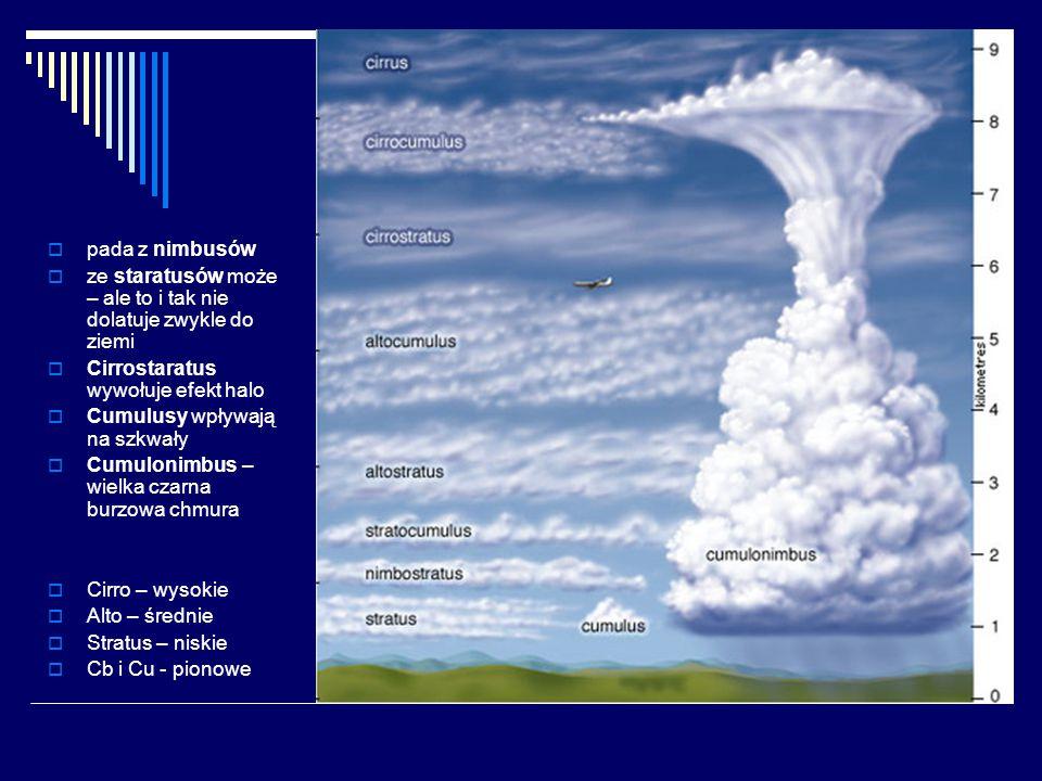  pada z nimbusów  ze staratusów może – ale to i tak nie dolatuje zwykle do ziemi  Cirrostaratus wywołuje efekt halo  Cumulusy wpływają na szkwały