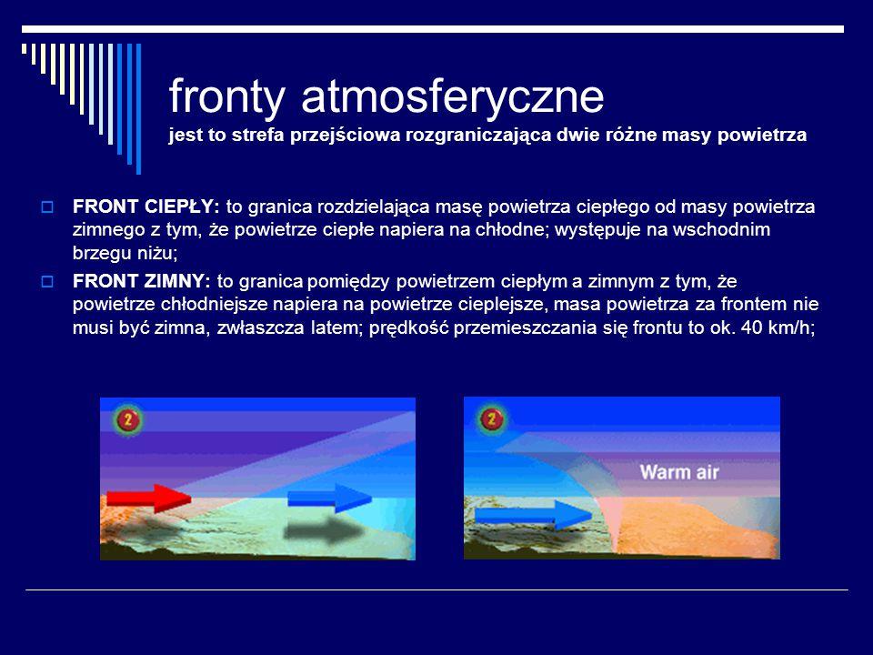fronty atmosferyczne jest to strefa przejściowa rozgraniczająca dwie różne masy powietrza  FRONT CIEPŁY: to granica rozdzielająca masę powietrza ciep
