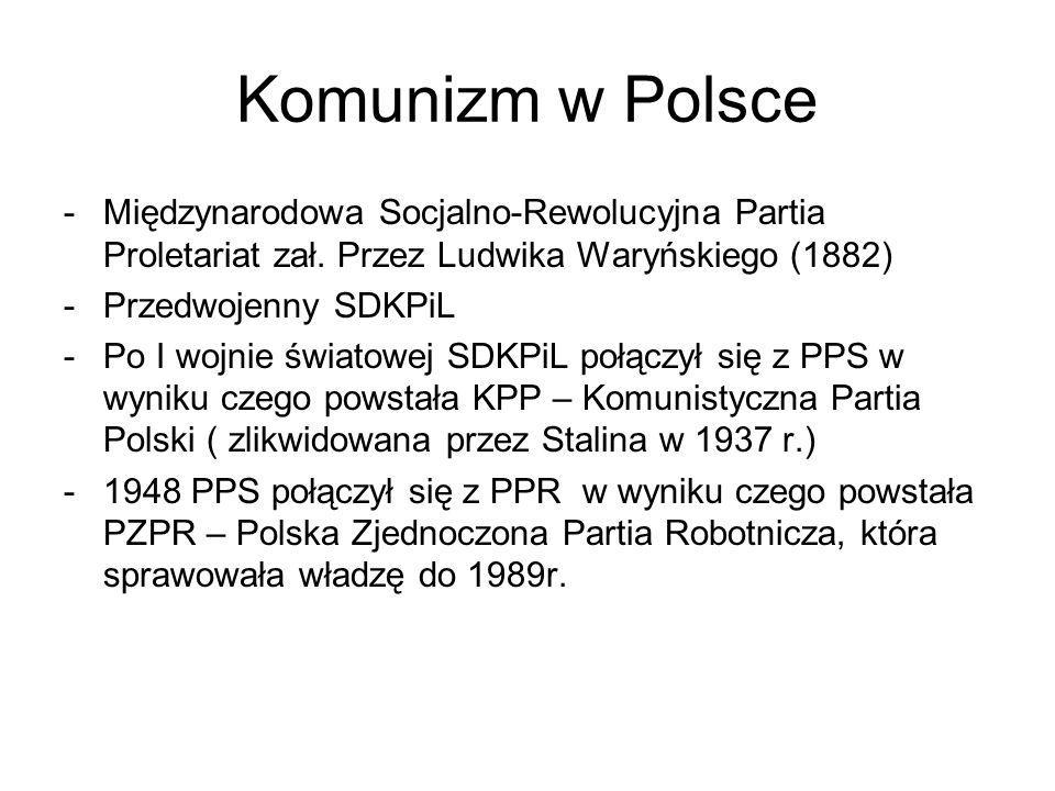 Komunizm w Polsce -Międzynarodowa Socjalno-Rewolucyjna Partia Proletariat zał. Przez Ludwika Waryńskiego (1882) -Przedwojenny SDKPiL -Po I wojnie świa
