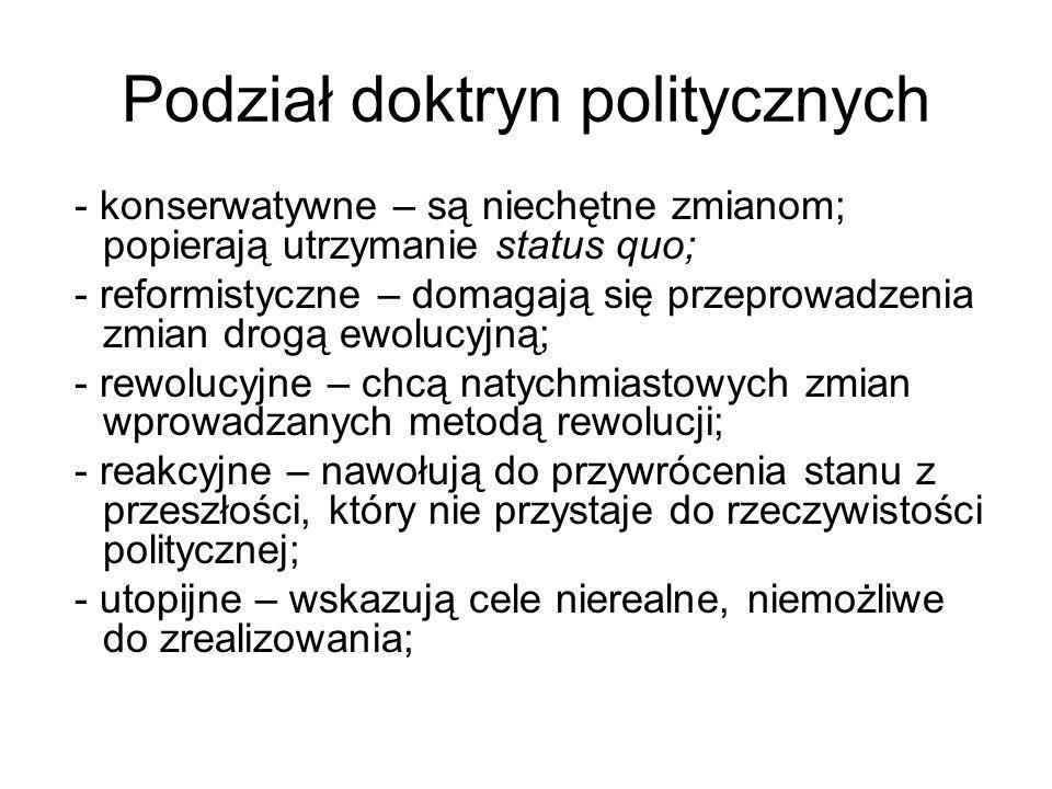 Podział doktryn politycznych - konserwatywne – są niechętne zmianom; popierają utrzymanie status quo; - reformistyczne – domagają się przeprowadzenia