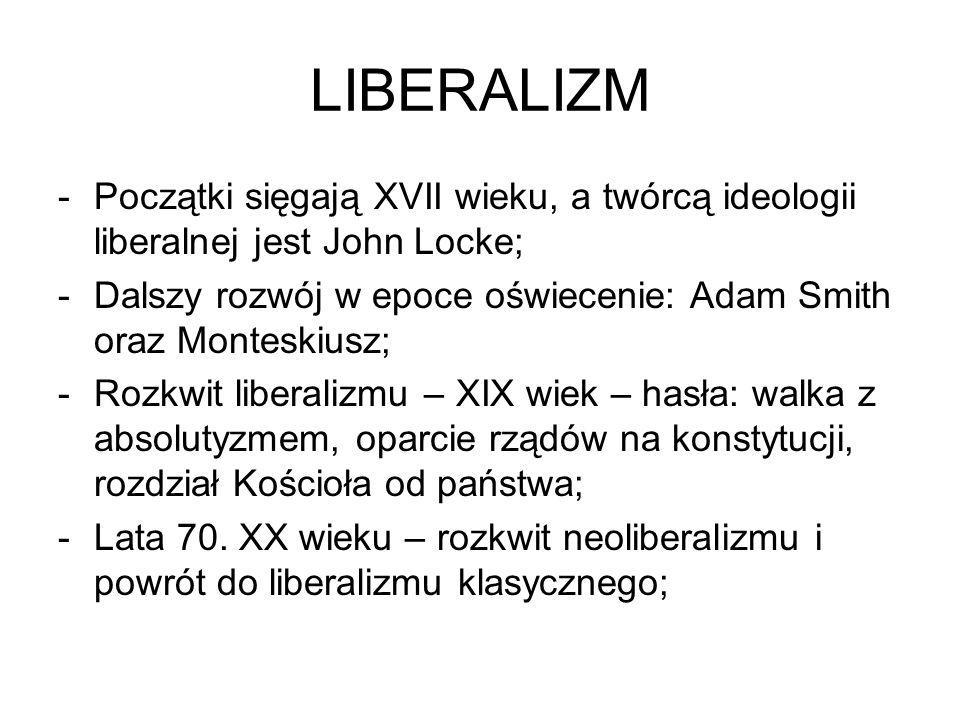 LIBERALIZM -Początki sięgają XVII wieku, a twórcą ideologii liberalnej jest John Locke; -Dalszy rozwój w epoce oświecenie: Adam Smith oraz Monteskiusz