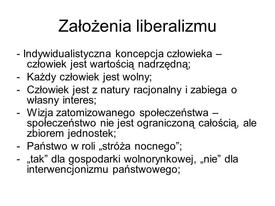 Założenia liberalizmu - Indywidualistyczna koncepcja człowieka – człowiek jest wartością nadrzędną; -Każdy człowiek jest wolny; -Człowiek jest z natur