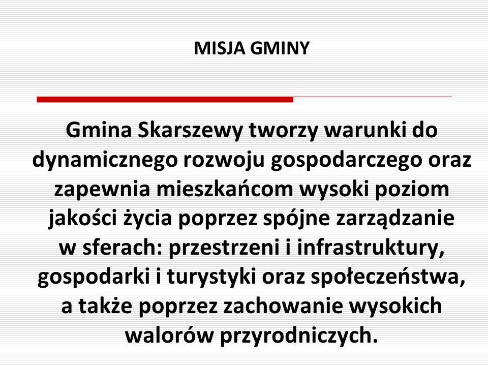 MISJA GMINY Gmina Skarszewy tworzy warunki do dynamicznego rozwoju gospodarczego oraz zapewnia mieszkańcom wysoki poziom jakości życia poprzez spójne