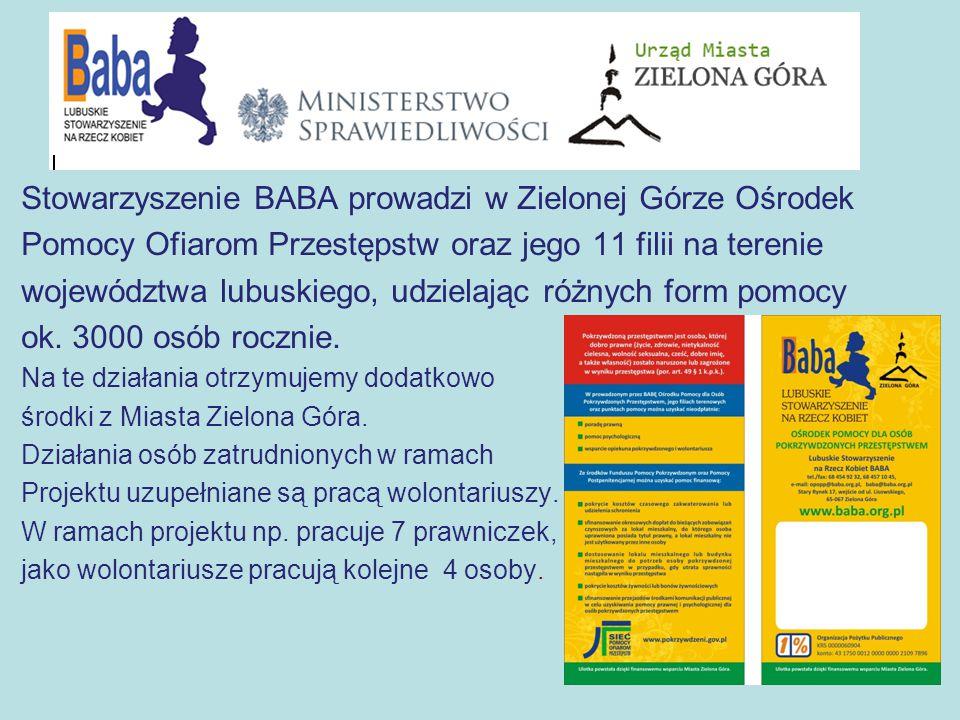Stowarzyszenie BABA prowadzi w Zielonej Górze Ośrodek Pomocy Ofiarom Przestępstw oraz jego 11 filii na terenie województwa lubuskiego, udzielając różnych form pomocy ok.