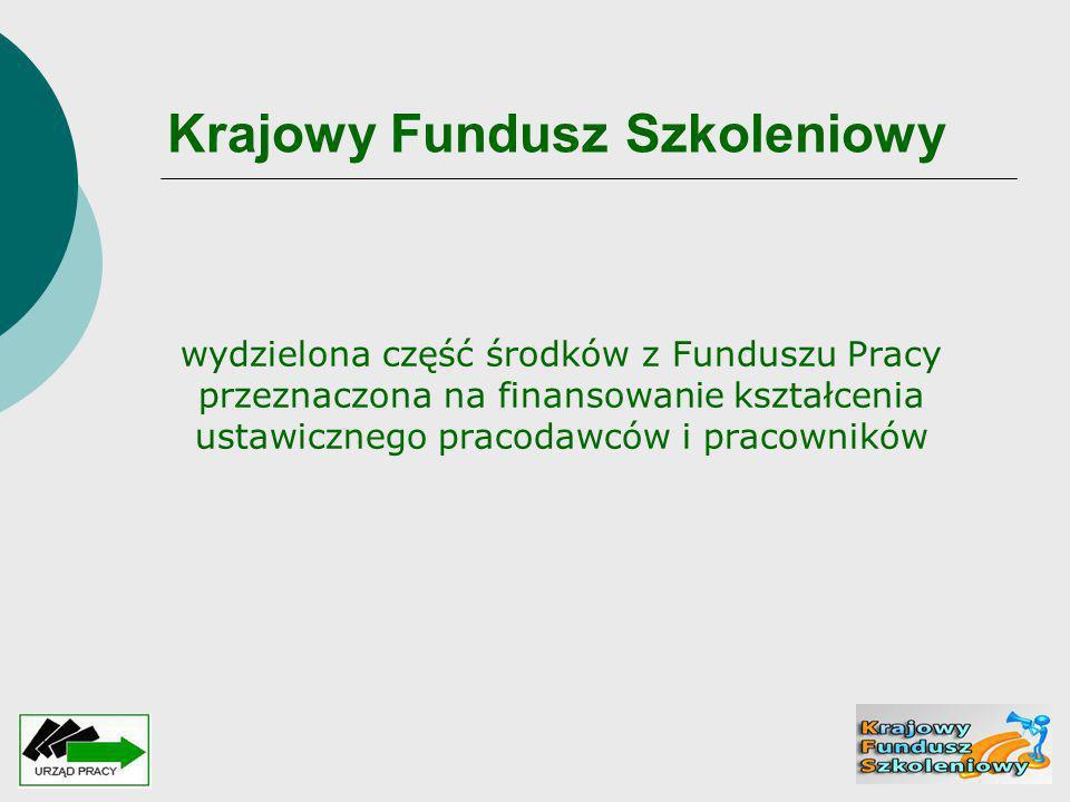 Krajowy Fundusz Szkoleniowy wydzielona część środków z Funduszu Pracy przeznaczona na finansowanie kształcenia ustawicznego pracodawców i pracowników