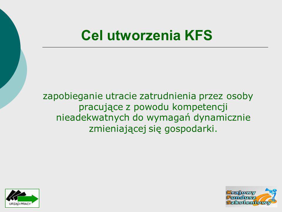 Cel utworzenia KFS zapobieganie utracie zatrudnienia przez osoby pracujące z powodu kompetencji nieadekwatnych do wymagań dynamicznie zmieniającej się