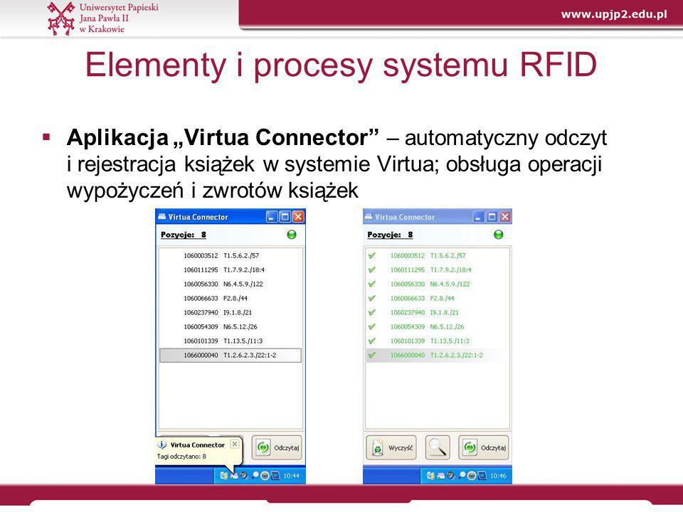 """Elementy i procesy systemu RFID  Aplikacja """"Virtua Connector"""" – automatyczny odczyt i rejestracja książek w systemie Virtua; obsługa operacji wypożyc"""