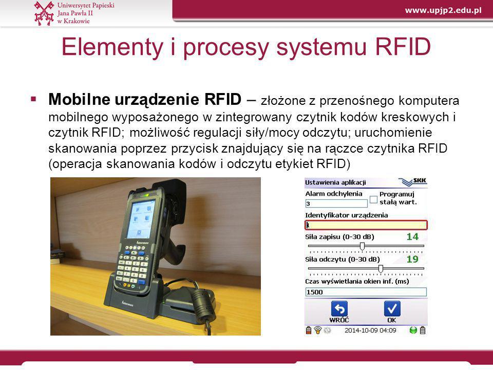 Elementy i procesy systemu RFID  Mobilne urządzenie RFID – złożone z przenośnego komputera mobilnego wyposażonego w zintegrowany czytnik kodów kresko
