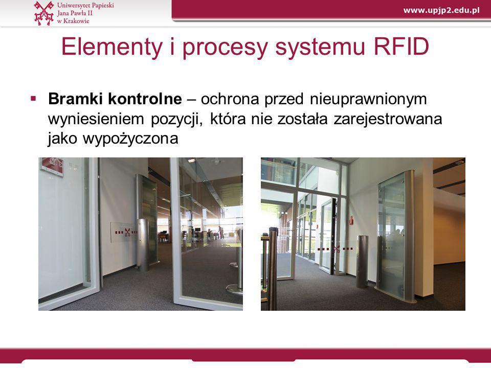Elementy i procesy systemu RFID  Bramki kontrolne – ochrona przed nieuprawnionym wyniesieniem pozycji, która nie została zarejestrowana jako wypożycz