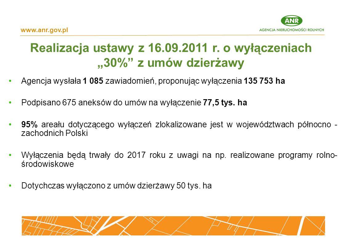"""Realizacja ustawy z 16.09.2011 r. o wyłączeniach """"30%"""" z umów dzierżawy www.anr.gov.pl Agencja wysłała 1 085 zawiadomień, proponując wyłączenia 135 75"""