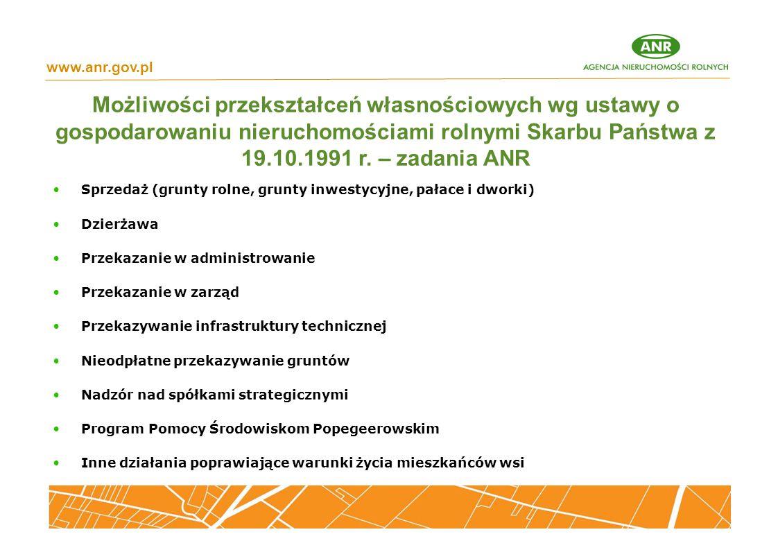 Sprzedaż (grunty rolne, grunty inwestycyjne, pałace i dworki) Dzierżawa Przekazanie w administrowanie Przekazanie w zarząd Przekazywanie infrastruktur