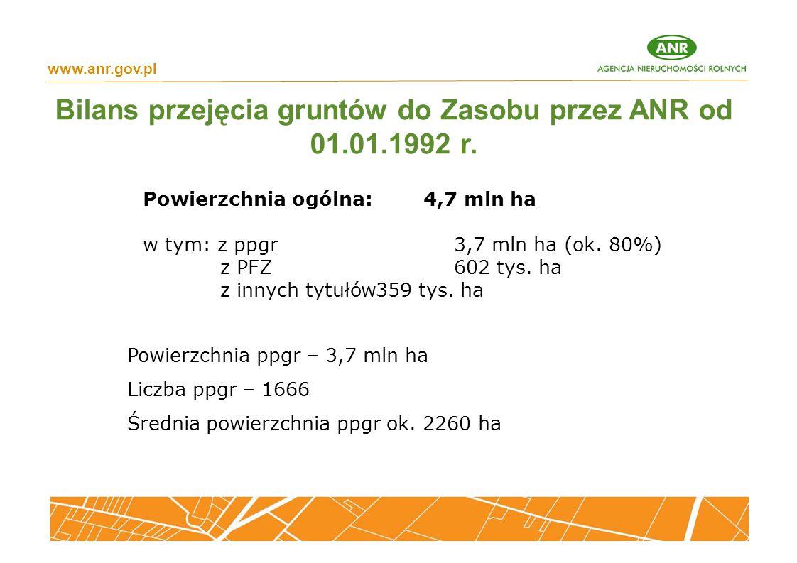 Stan na koniec czerwca 2011 r. 2,0 mln ha Grunty pozostające w Zasobie www.anr.gov.pl