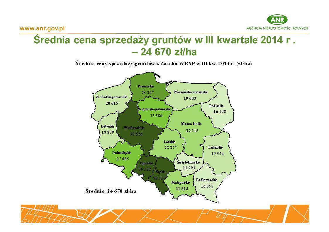 Grunty pozostające w dzierżawie na 31.10.2014 r. – 1,13 mln ha www.anr.gov.pl