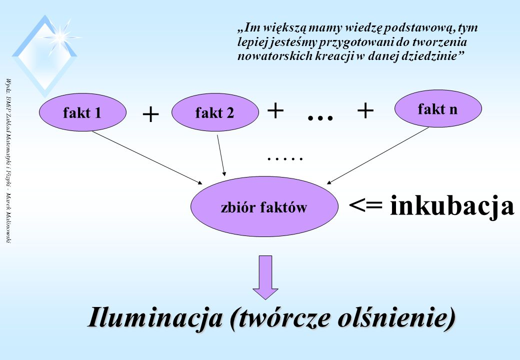 Systemy informatyczne mgr inż. Marek Malinowski Zespół Matematyki i Fizyki Wydz. BMiP PW Płock